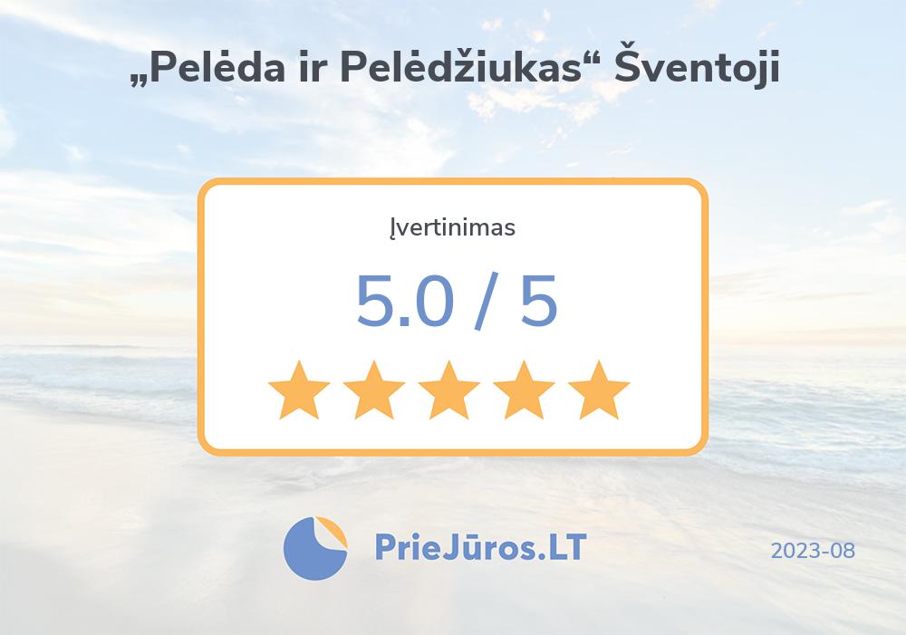"""Opinie wczasowiczów – """"Pelėda ir Pelėdžiukas"""" Šventoji"""