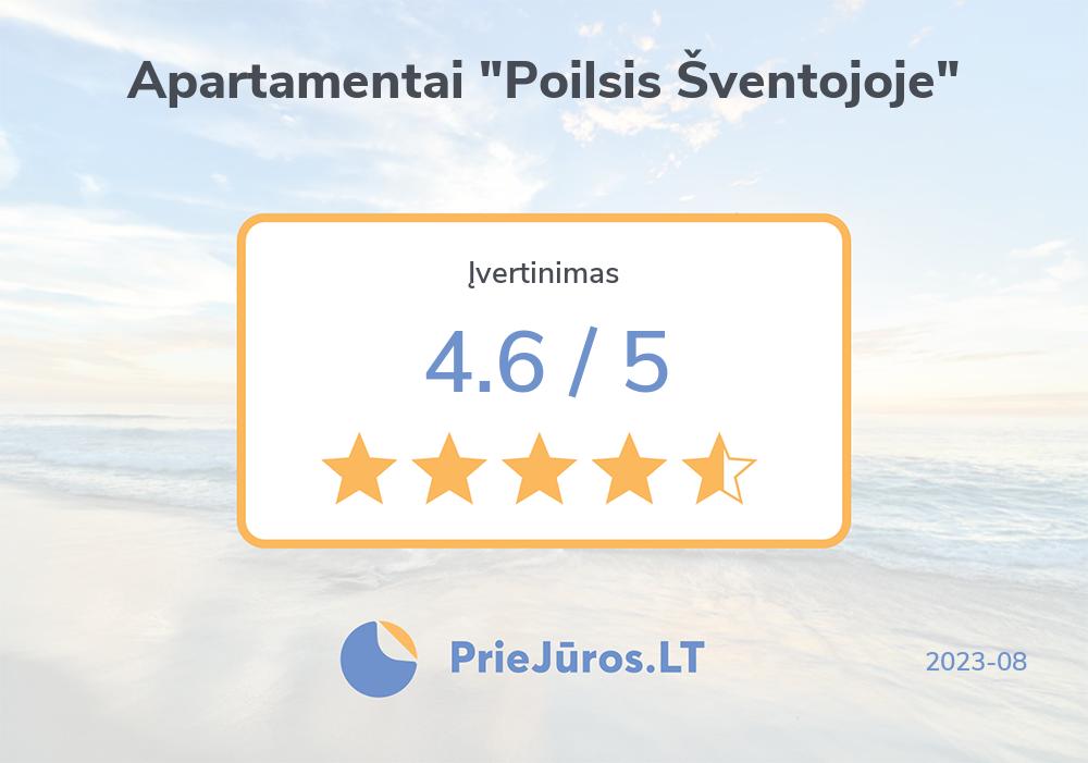 """Opinie wczasowiczów – Apartamentai """"Poilsis Šventojoje"""""""